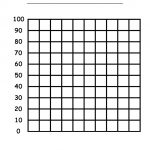100 By 100 Blank Graph Paper Have Fun Teaching