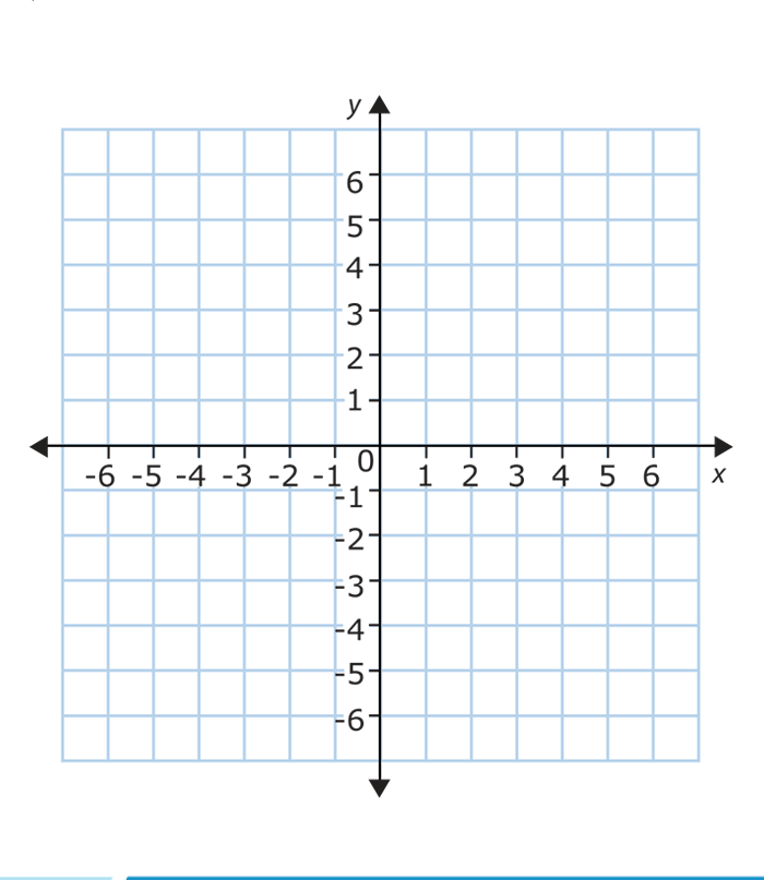 4 Free Printable Coordinate Graph Paper Templates