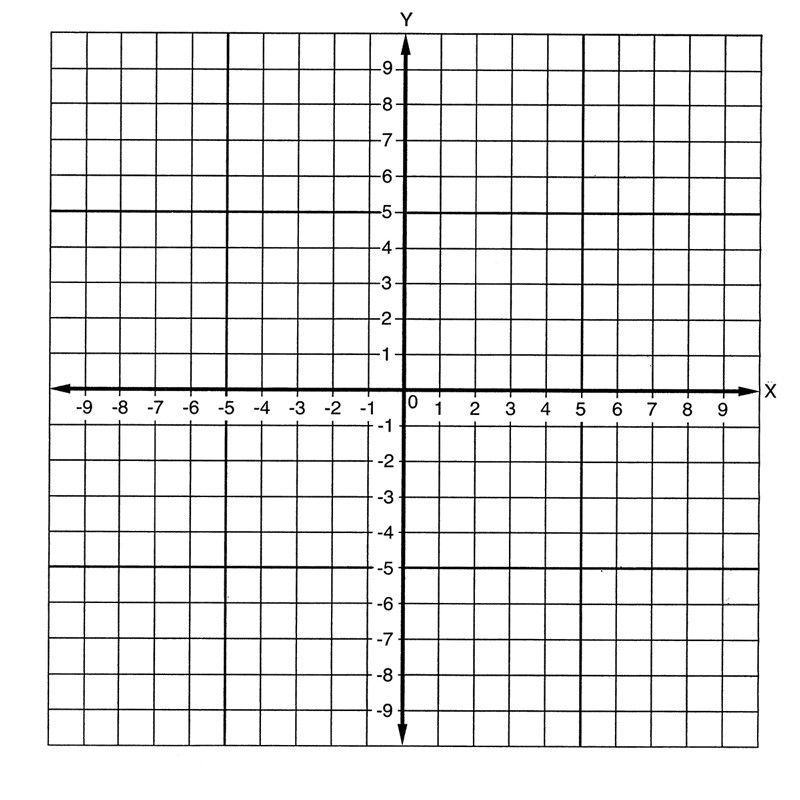 Graph Paper Stickers Numbered Axis 500 Stickers Great