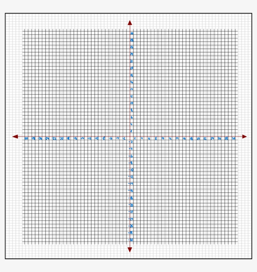 Graph Paper With Numbers Up To 30 Template To Print