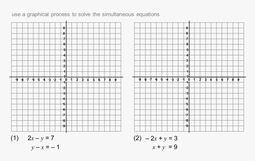Grid Chart Template New Printable Graph Paper Graph