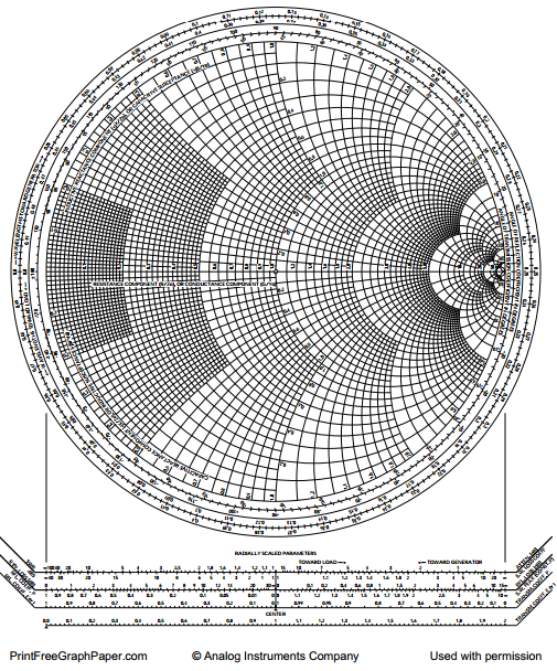 Printable Graphing Paper For Free