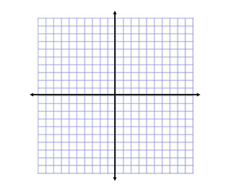 Printable Graphs With X And Y Axis Jowo